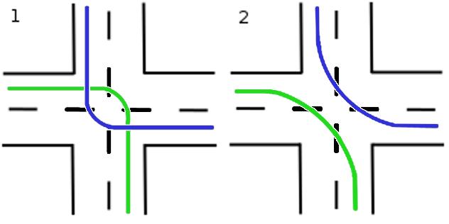 Правильный проезд перекрестка