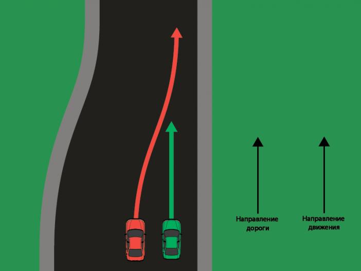 Наглядный пример помехи справа при сужении дороги