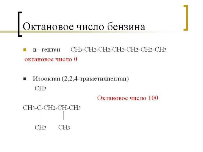Как повысить октановое число
