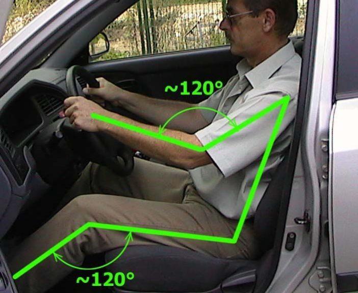 Угол сгиба в коленном и локтевом суставе может колебаться до 10-15 градусов.