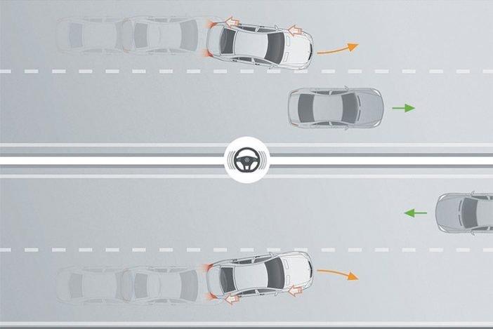 car steering wheel 1 702x469 - Как правильно вращать руль автомобиля