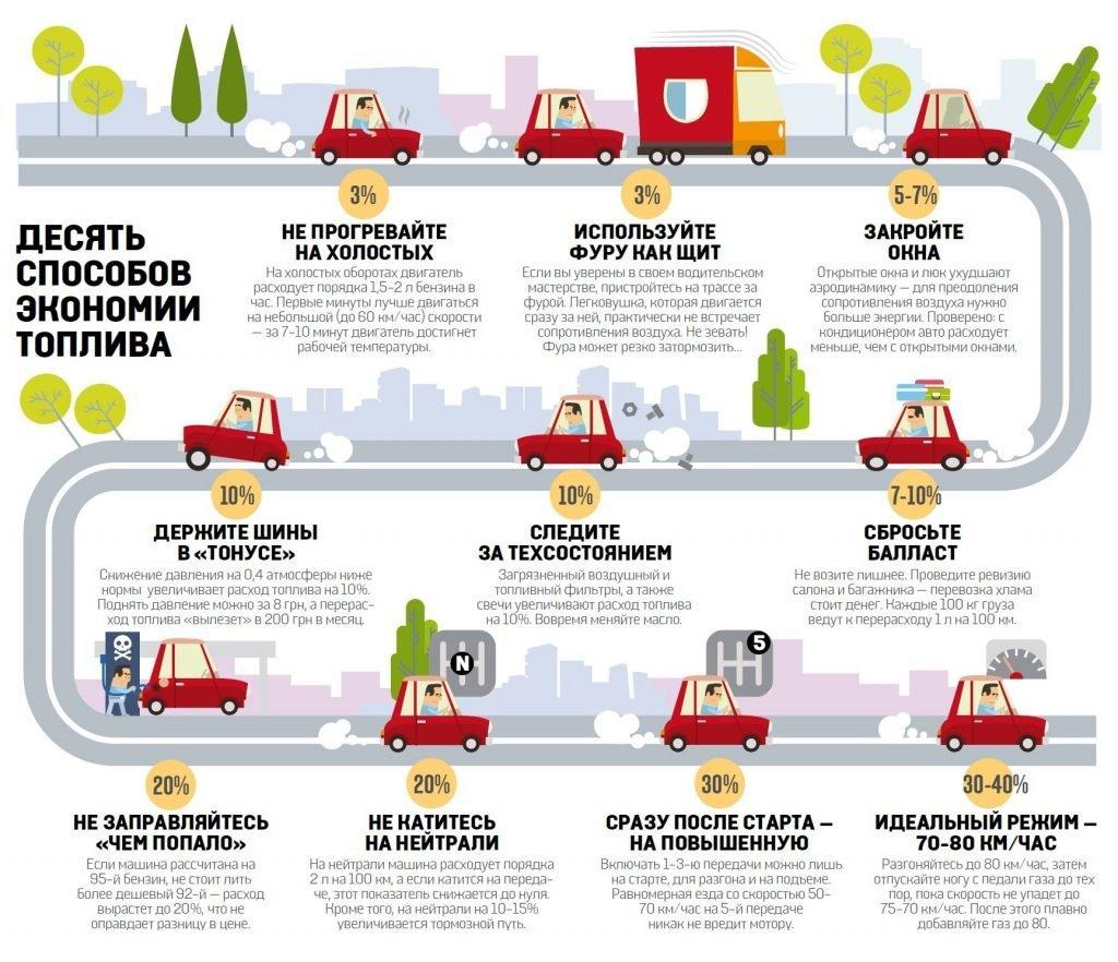 Информативная памятка о том, как уменьшить расход топлива