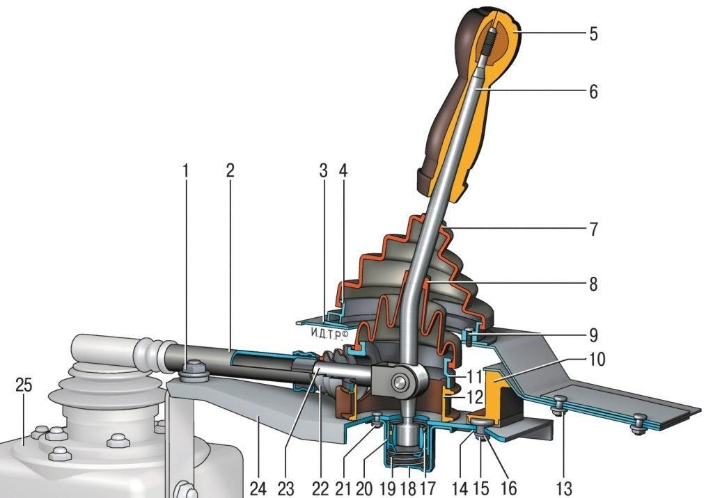 Наглядная схема составляющих механизма кулисы