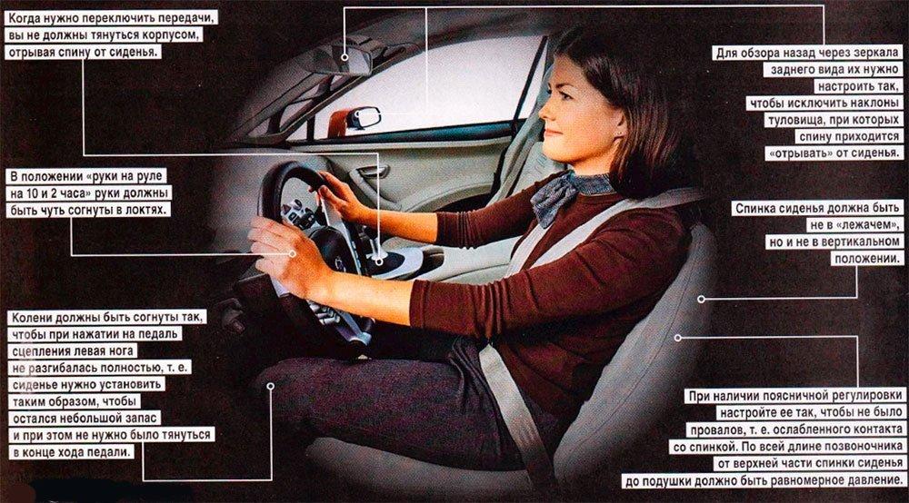 Краткий перечень-памятка для водителей по правильной посадки в автомобильном кресле.