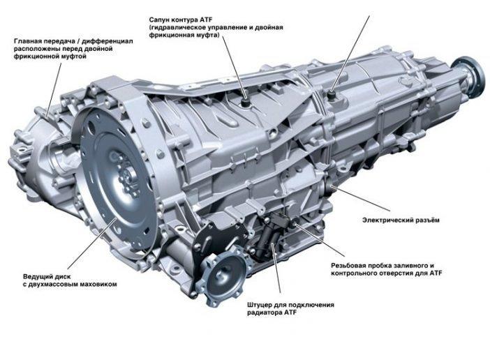 На фото представлена схематическая версия DSG коробки передач, с пояснениями.