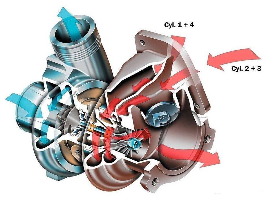 """В то время, когда система получает команду на прогазовку, возникает """"лаг"""", по которой происходит потеря оборотных значений мотора."""