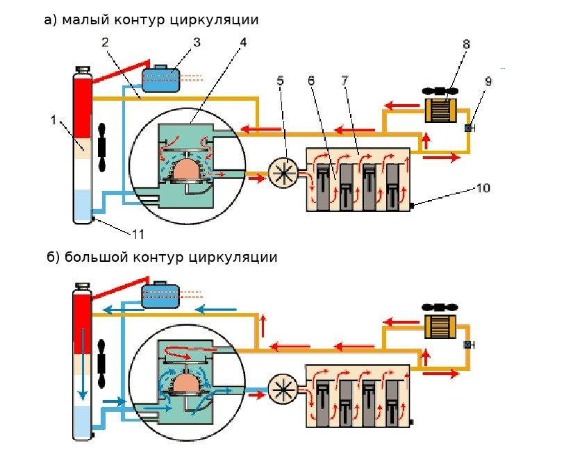 Схема системы охлаждения двигателя