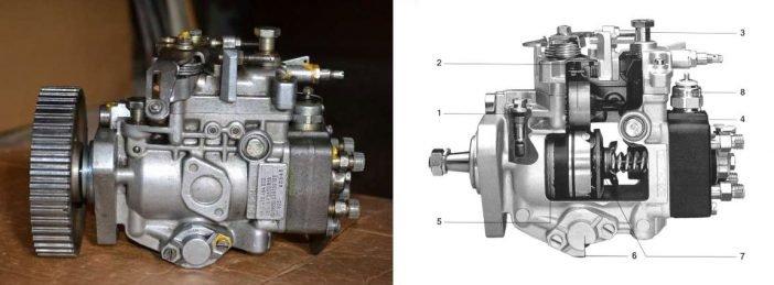 Устройство и принцип работы топливного насоса бензинового двигателя GDI