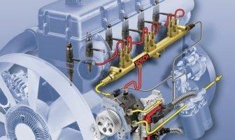 Устройство и принцип работы топливного насоса высокого давления. Виды и типы ТНВД.