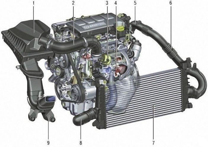 Система подачи воздуха двигателя с турбонаддувом