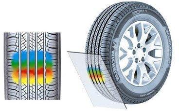 Пятно сцепления протектора шины с дорожным покрытием